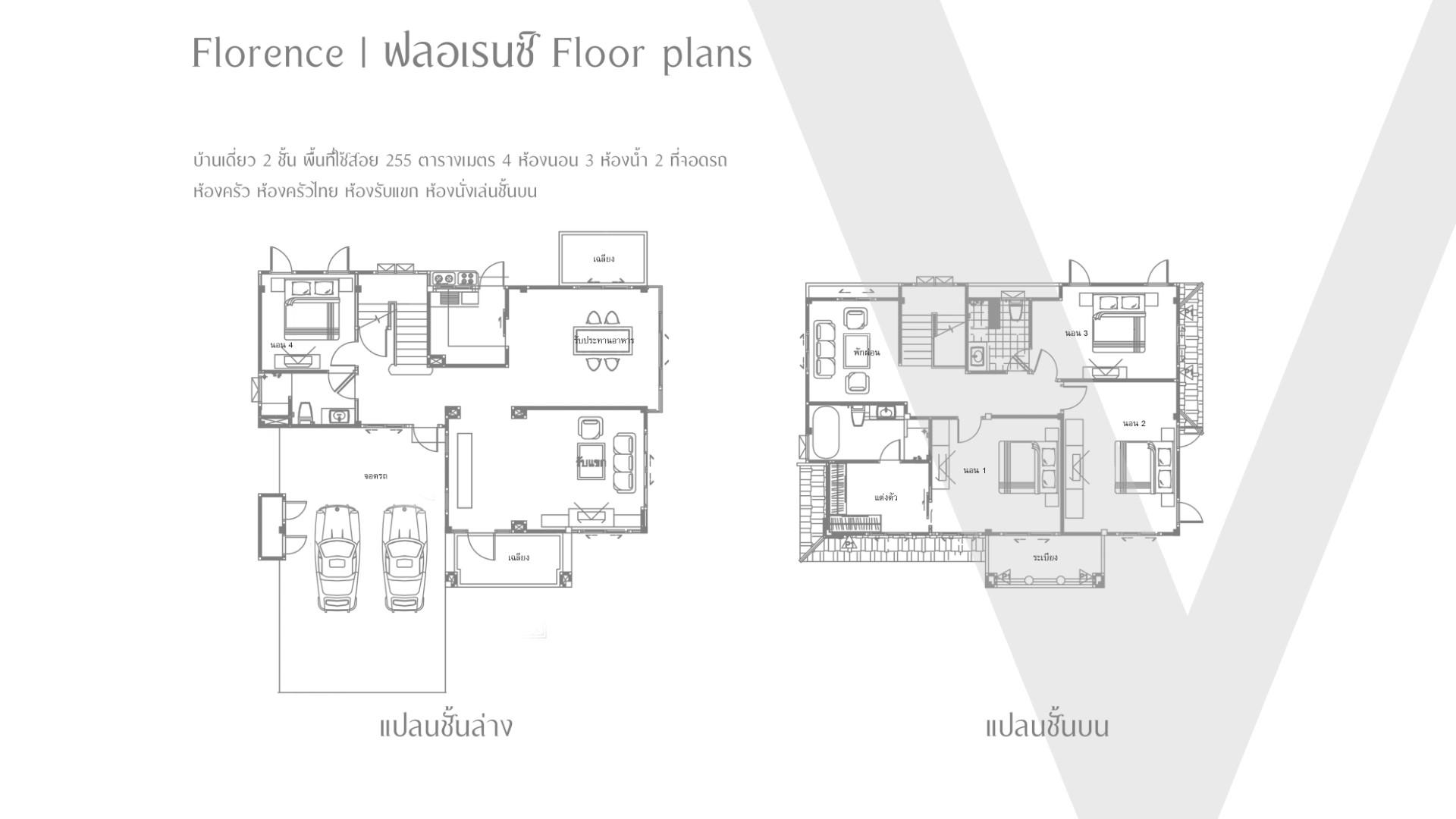 florence floor plan เดอะเวนิส พาร์ค โคราช